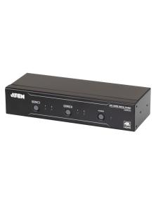MATRIX HDMI 16X16 Porte Switch Modulare