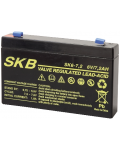 LEAD BATTERY CHARGERS SKB SK6 - 7,2
